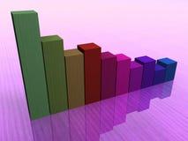 Farbige Statistiken Stockbild