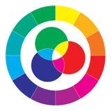 Farbspektrum-Zusammenfassungsrad, buntes Diagramm stock abbildung