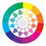 Farbspektrum-Zusammenfassungsrad, buntes Diagramm vektor abbildung