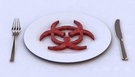 Farlig mat in i plattabegrepp Fotografering för Bildbyråer