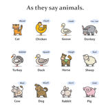 Farm Animal Sounds. Vector Farms animal cartoon set Royalty Free Stock Photo