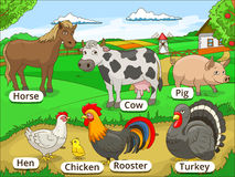 Farm animals with names cartoon educational Royalty Free Stock Image