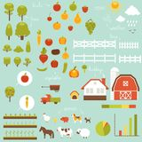 Farm Infographic Stock Images