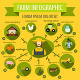 Farm infographic, flat style Royalty Free Stock Photo