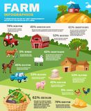 Farm Infographics Set Stock Image