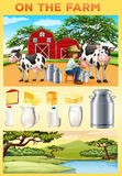 Farm theme with farmer and dairy products
