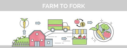 From farm to fork flat vector thin line scribble header banner illustration. Sows how organic food makes its way from Royalty Free Stock Images