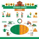 Farmer Land Infographics. Set with sowing and harvest elements and charts vector illustration Stock Photos