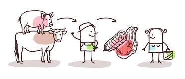 Farmer production - beef, pork and meat Royalty Free Stock Images