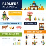 Farmers Infographics Set Royalty Free Stock Photography