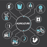 Farming and agriculture icons, infographic Stock Images