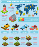 Farming facilities and equipment infographic. Modern international farming agricultural production facilities and equipment statistic analysis infographic report royalty free illustration