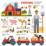 Farming infographic elements with farmer, farm, windmill, garden, tractor, animals, vegetables, fruits, harvest, hay, tools. Flat. Farming infographic elements Royalty Free Stock Photography
