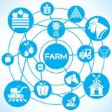 Farming management Stock Photography