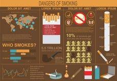 Faror av att röka, infographicsbeståndsdelar Royaltyfria Bilder