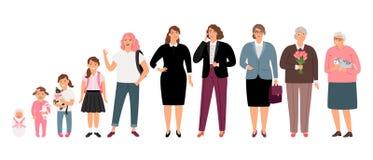 Fases da idade da mulher ilustração stock