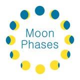 Fases da lua, grupo do ícone da astronomia Foto de Stock Royalty Free