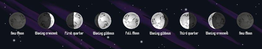 Fases de ejemplo de la luna libre illustration