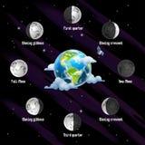 Fases de fondo de la luna Foto de archivo libre de regalías