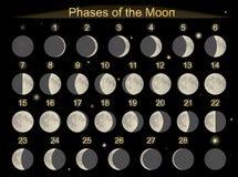 Fases de la luna sobre el cielo nocturno con las estrellas Foto de archivo libre de regalías