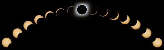 Fases totales del eclipse solar Eclipse solar compuesto libre illustration
