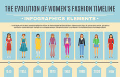 Fashion Evolution Infographic Set. Women Fashion Evolution Timeline. Fashion Evolution Flat Set. Woman Fashion Evolution Vector Illustration Stock Photos