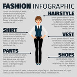 Fashion infographic with girl manager Royalty Free Stock Photos