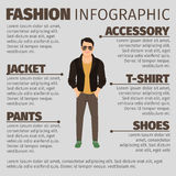 Fashion infographic with man in jacket Stock Image