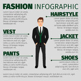 Fashion infographic with man in suit. Fashion infographic with man in a suit and green vest. Vector illustration Stock Photo