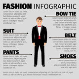 Fashion infographic with man in suit Royalty Free Stock Images