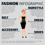 Fashion infographic with redhead woman royalty free illustration