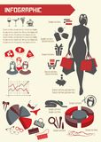 Fashion infographic Royalty Free Stock Images