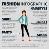 Fashion infographic with young business girl Royalty Free Stock Photo