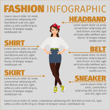 Fashion infographic with young girl Royalty Free Stock Photography