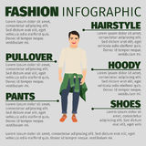 Fashion infographic with young guy Stock Photography