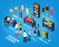 Fashion Studio Isometric Infographics. Layout from body measurement and cutting out to fitting and sewing stages vector illustration Royalty Free Stock Image