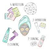 Fasi di cura di pelle facciale Una ragazza con una maschera cosmetica sul suo fronte e un asciugamano sulla sua testa Cosmetici p illustrazione di stock