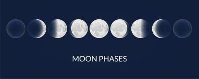 Fasi lunari, illustrazione di vettore Immagini Stock Libere da Diritti