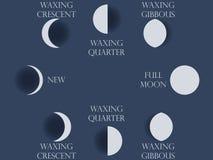 Fasi lunari L'intero ciclo dalla nuova luna ad in pieno illustrazione di stock