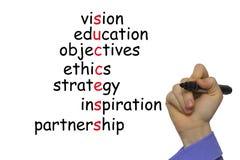 Fassen Sie den Erfolg ab, der mit rotem Stift in einem handgeschriebenen Diagramm hervorgehoben wird Lizenzfreie Stockfotos