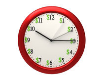 Fast Clock Royalty Free Stock Photography