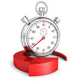 Fast delivery icon. Stopwatch with red arrow on a white backgrou Royalty Free Stock Photos