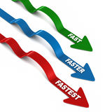 Fast faster fastest. Colored arrows going south, with labels fast faster and fastest, white background Royalty Free Stock Image