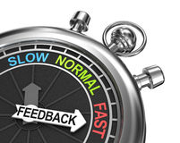 Fast Feedback, time concept Royalty Free Stock Image