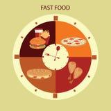 Fast food Ilustração do Vetor