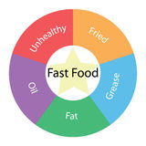 Fast Food circular concept with colors and star Stock Photo