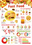 Fast food infographic with chart of junk meal. Fast food infographic with graph and chart of junk meal popularity. Map with consumption statistics of unhealthy Stock Photo