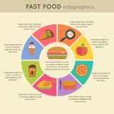 Fast food infographic Royalty Free Stock Photography