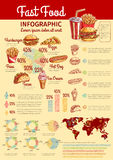 Fast food infographic poster background. Fast food infographic poster. Vector sketch icons of hamburger, tacos, hot dog, pizza, ice cream, french fries with Stock Image