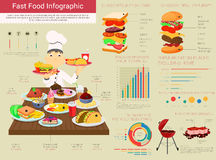 Fast food infographics with bar and circle charts Royalty Free Stock Photos